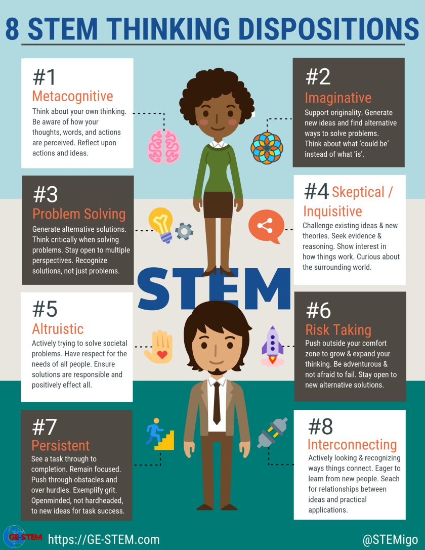 8 STEM Thinking DispositionsHD