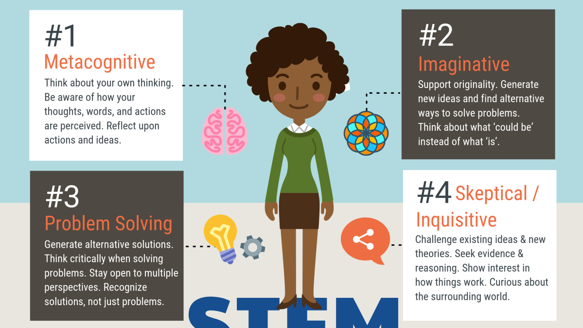 8 STEM Thinking Dispositions