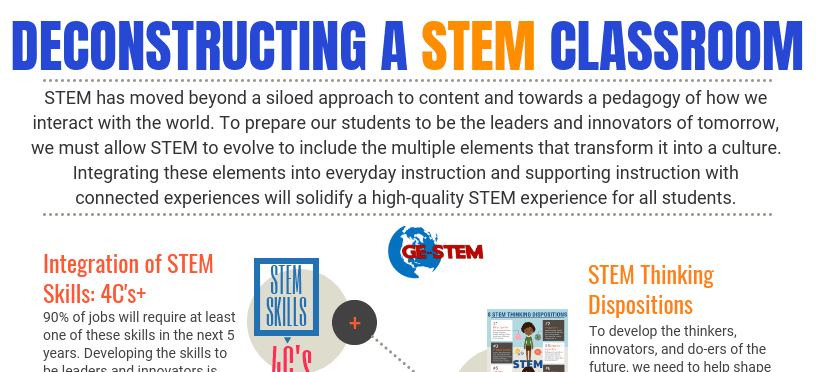 Deconstructing a STEMClassroom